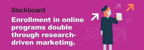 Enrollment in Online Programs Double Through Research-Driven Marketing