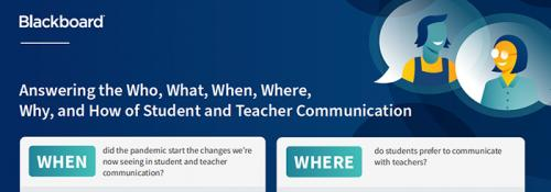 Answering the Who, What, When, Where, Why, and How of Student and Teacher Communication