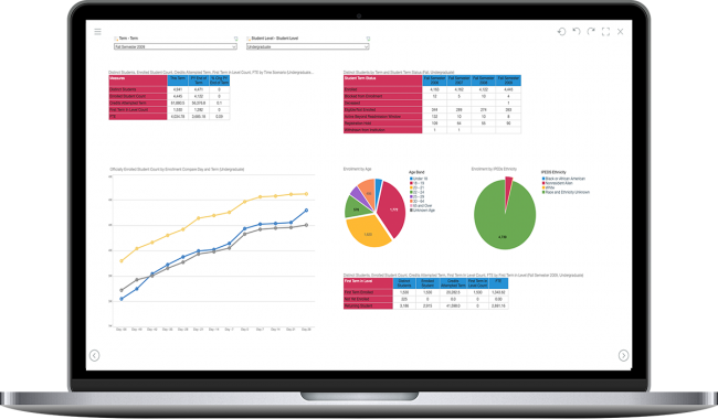 Bb Intelligence Student Management Dashboard